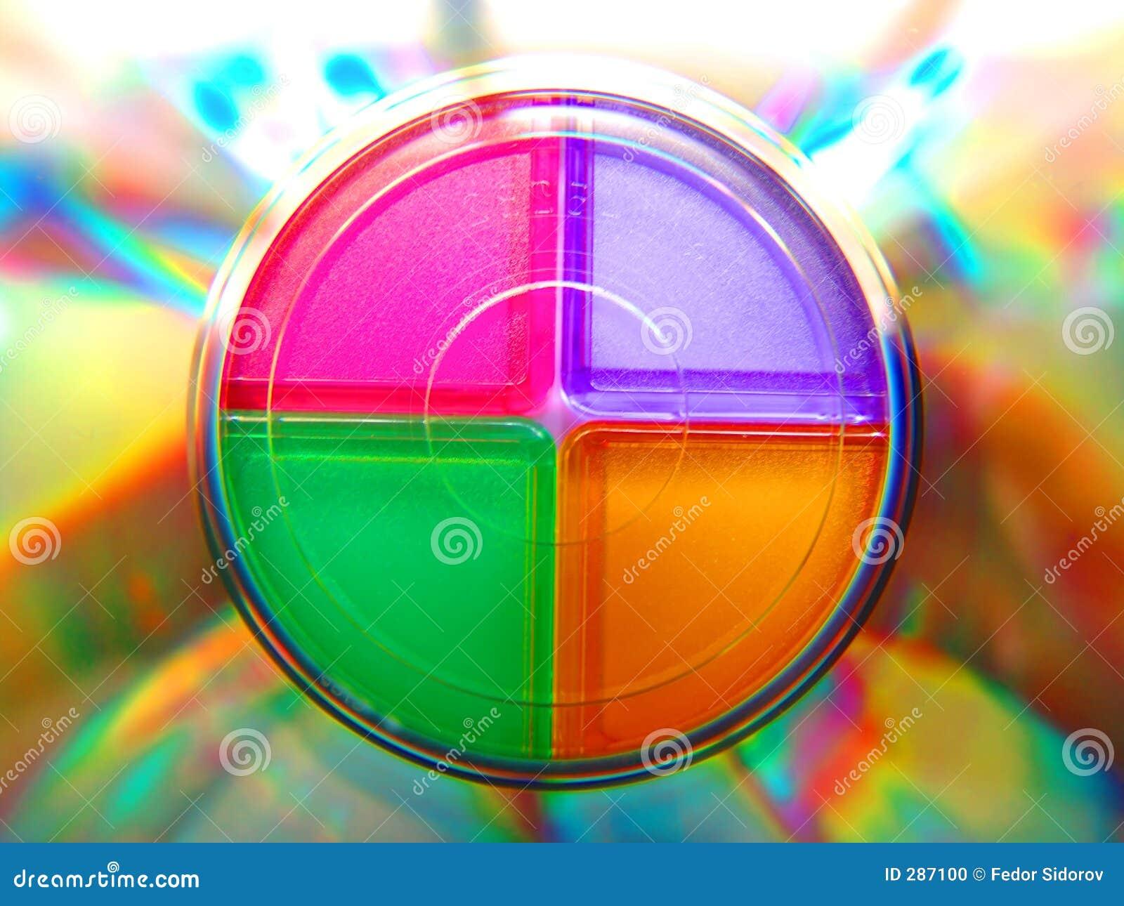 CD doosonduidelijke beelden