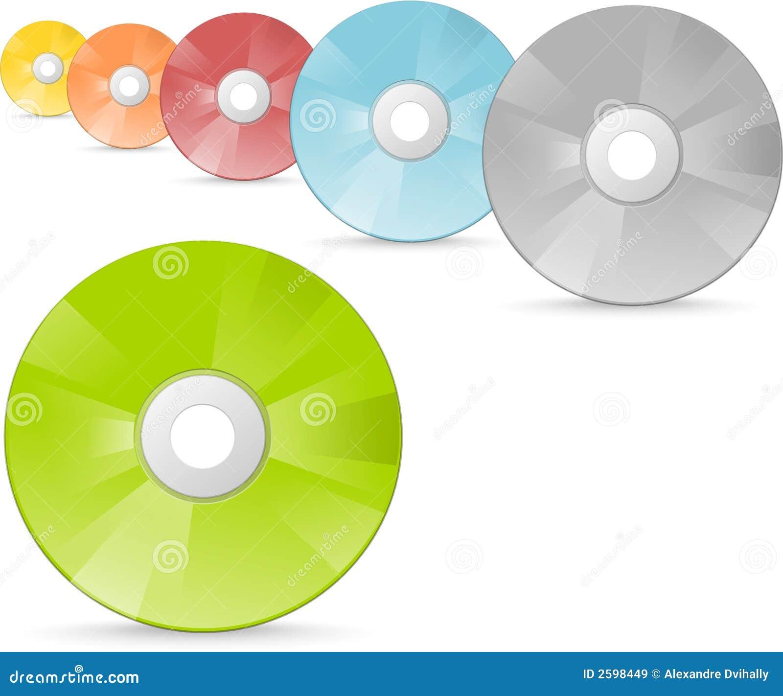 CDs en DVDs