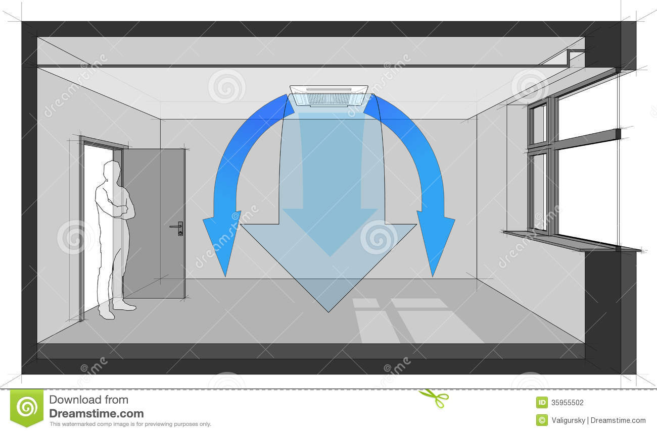 Ceiling Air Conditionig Unit Diagram Room Cooled Conditioner Built Suspended Another Room Collection All