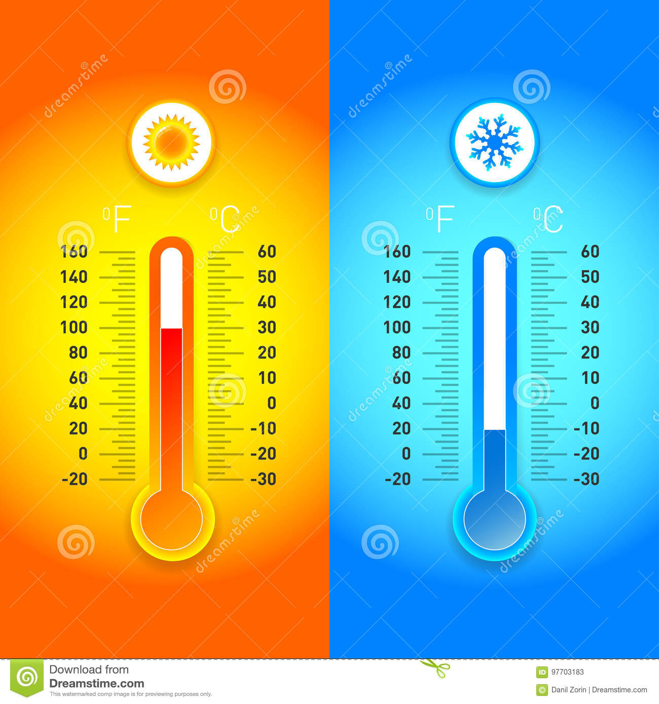 Celsius And Fahrenheit Meteorology Thermometers Measuring ...