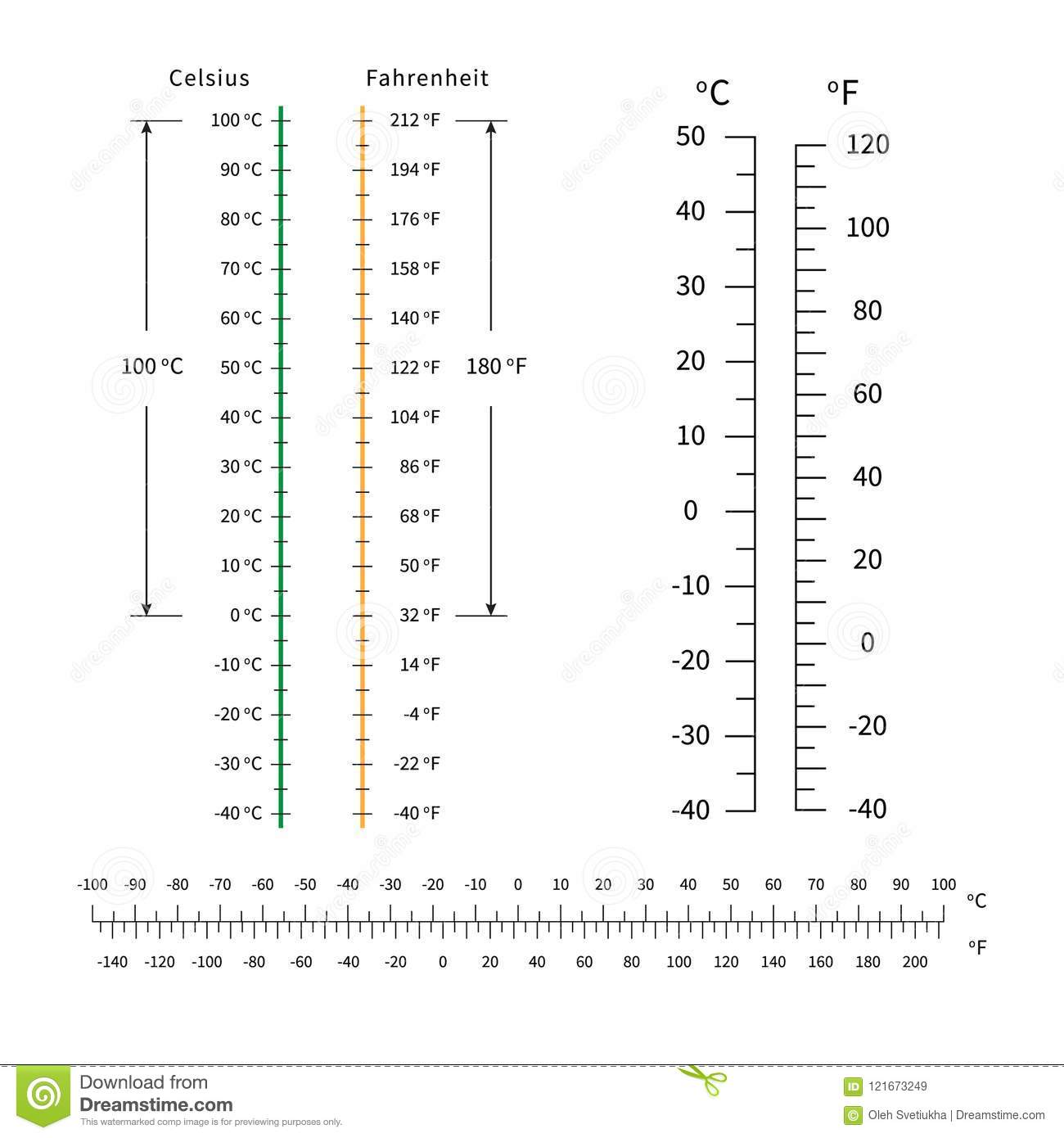 Celsius And Fahrenheit Temperature Scale Markup For Meteorology Thermometers Vector
