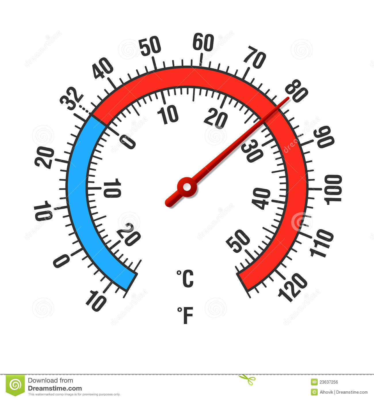 Celsius And Fahrenheit Thermometer Royalty Free Stock ...