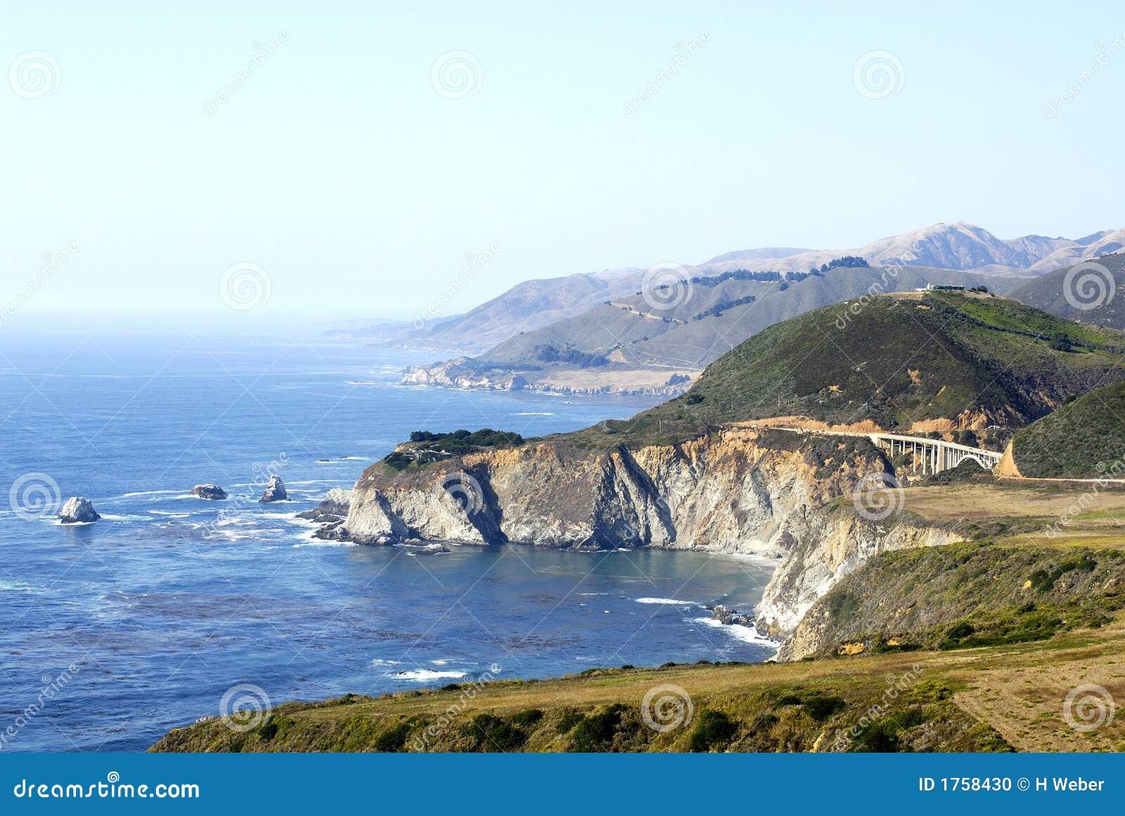 Cenário litoral