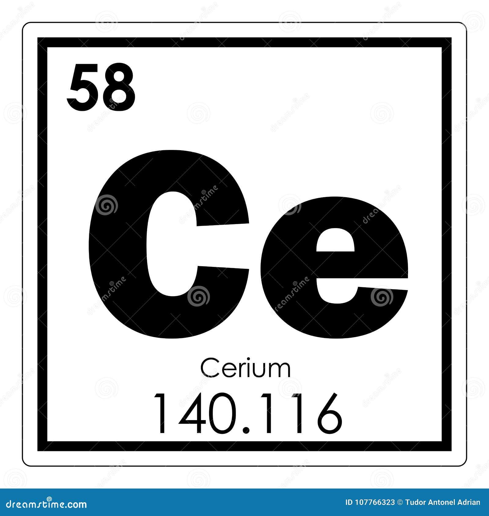 Cerium chemical elemen...