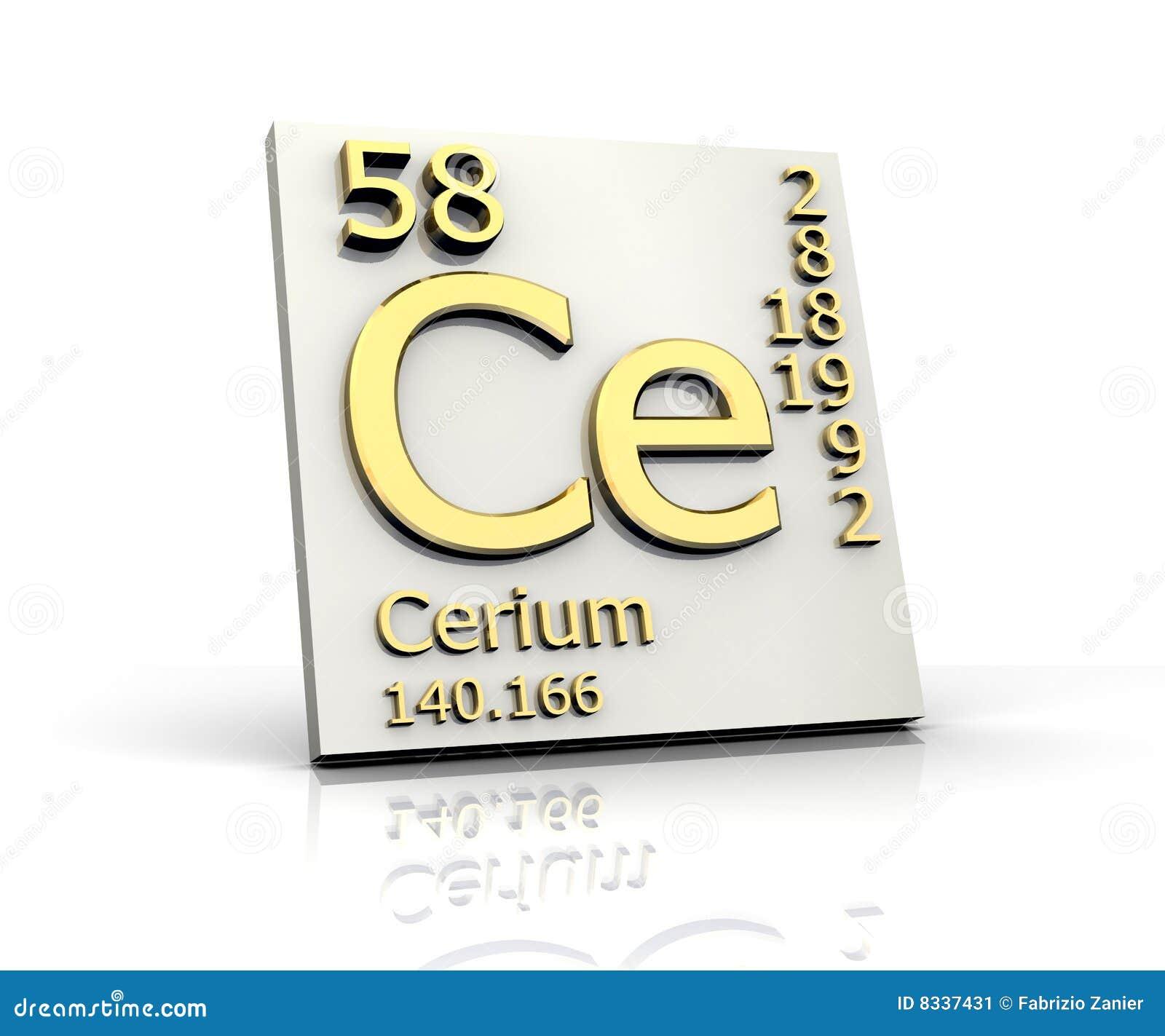 Cerium Form Periodic T...