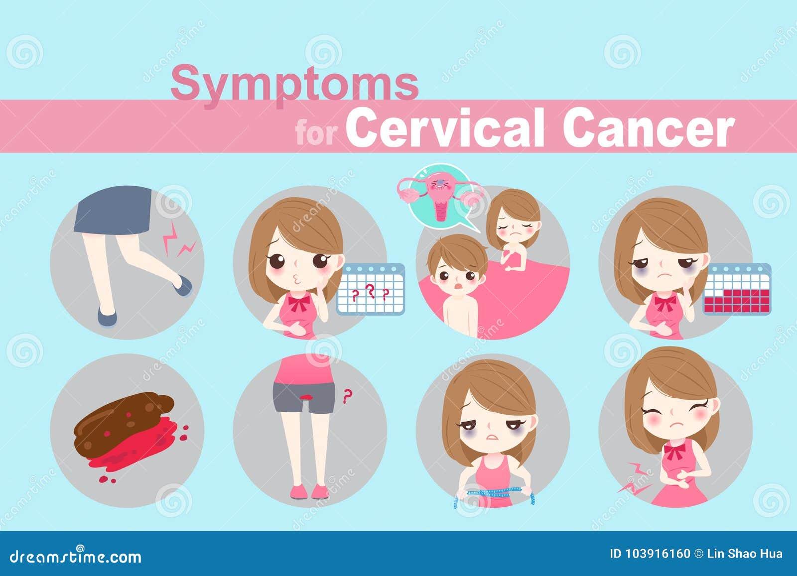 Cervical kvinna för cancer