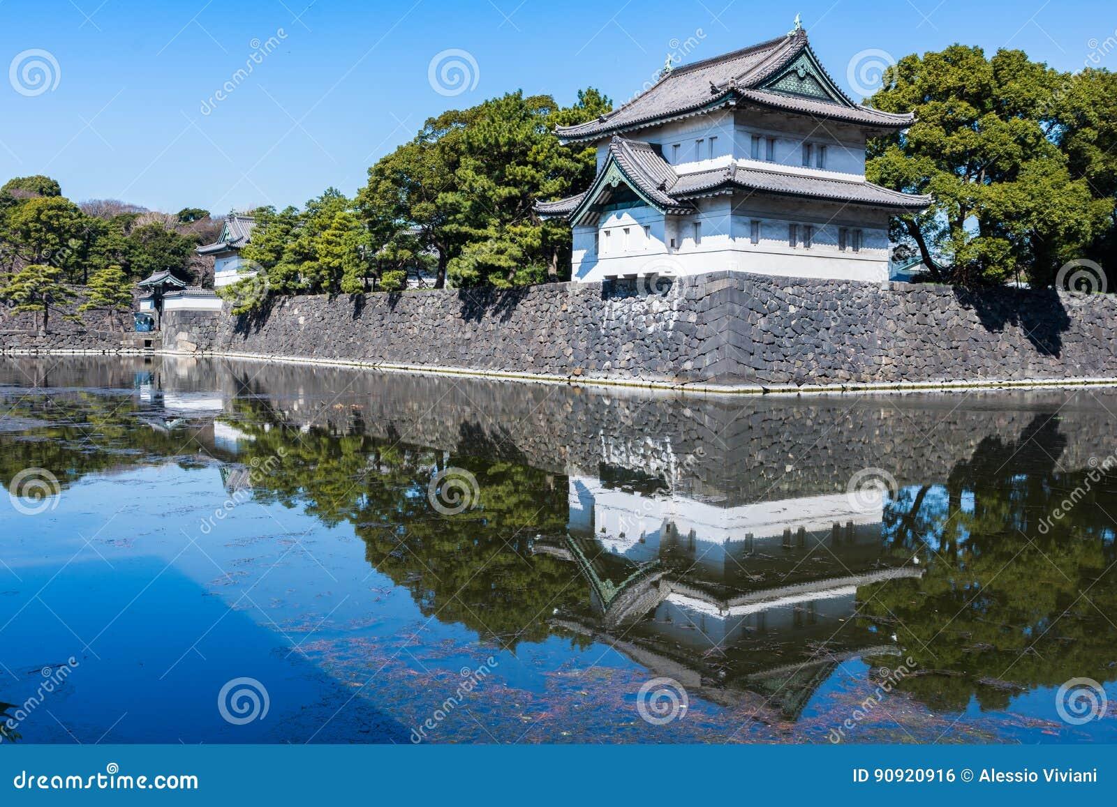 Cesarski pałac park w Tokio