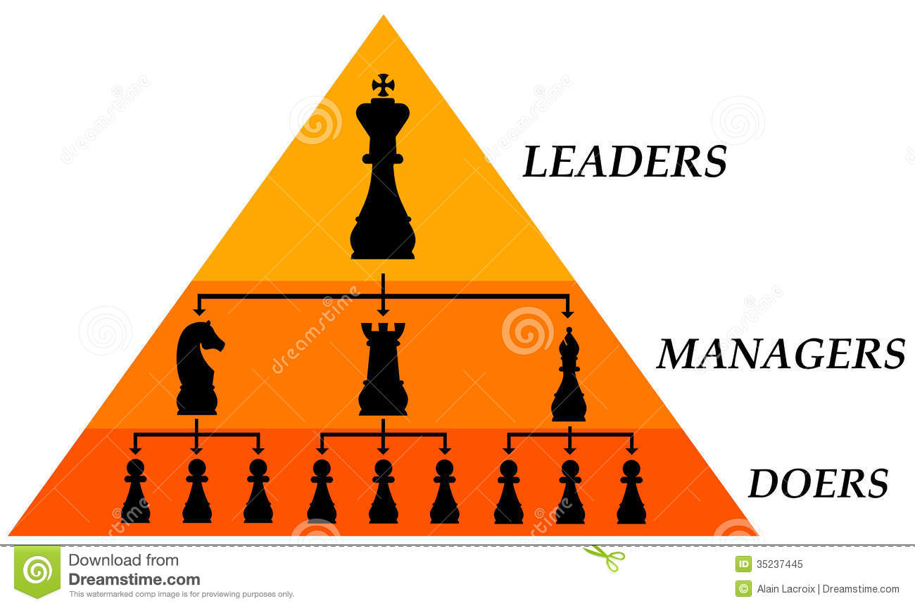 Chain Of Command Royalty Free Stock Photo - Image: 35237445