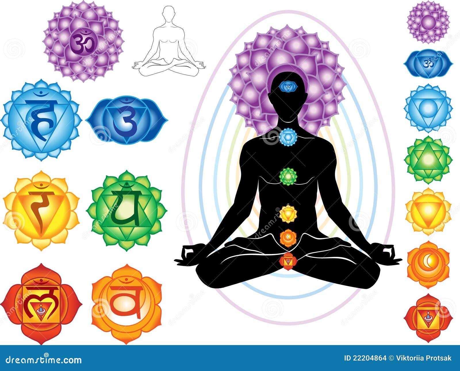 Chakra符号