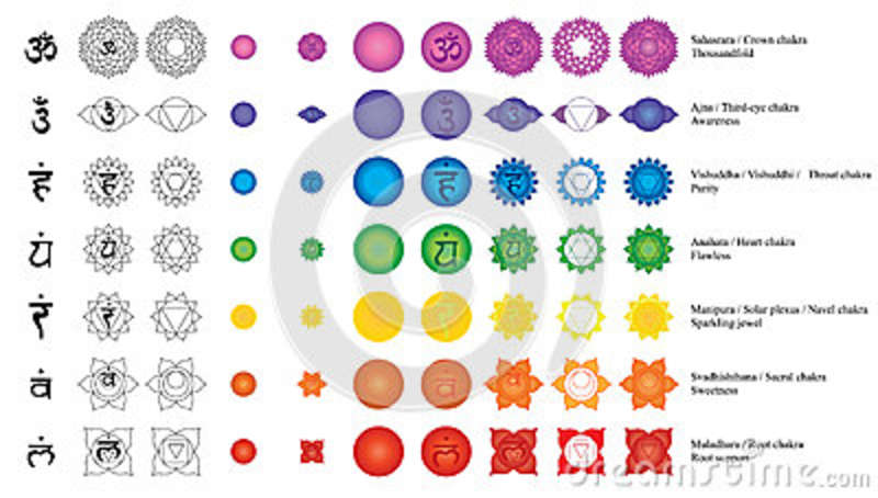 Chakra 7 Sign Set Stock Vector Illustration Of Element 71903905