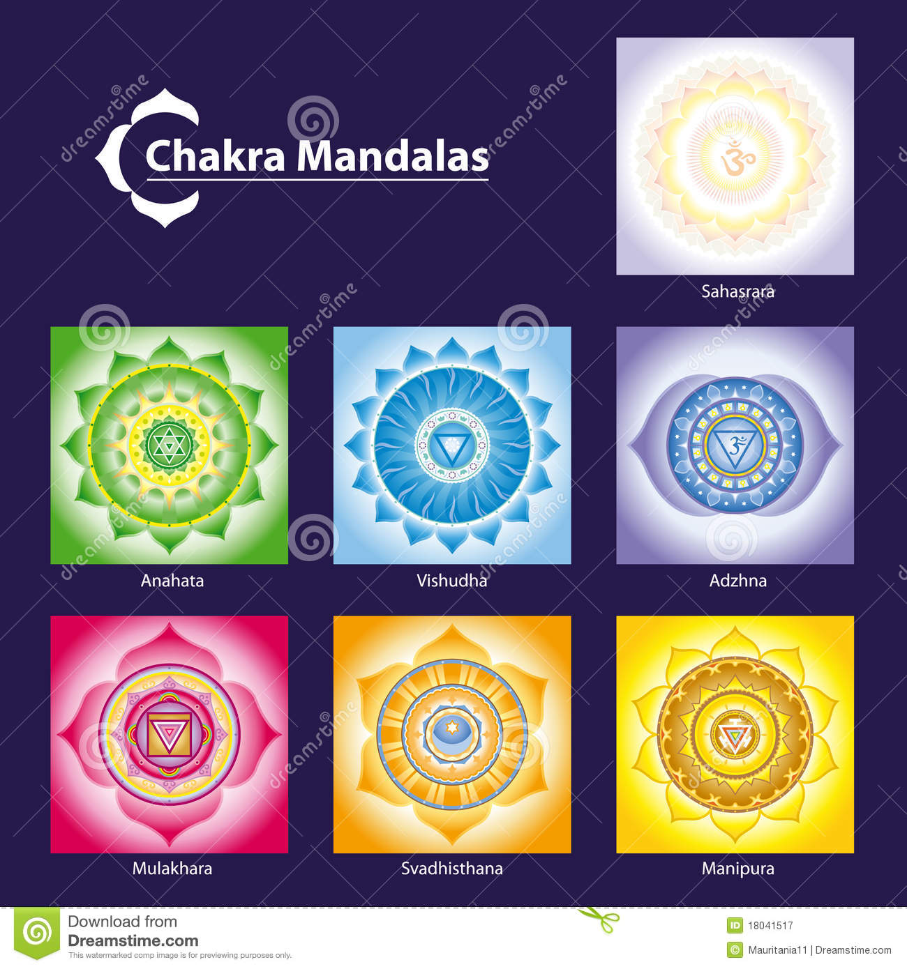 Vector Chakra Symbol Mandalas for Meditation to Facilitate Growth and ...