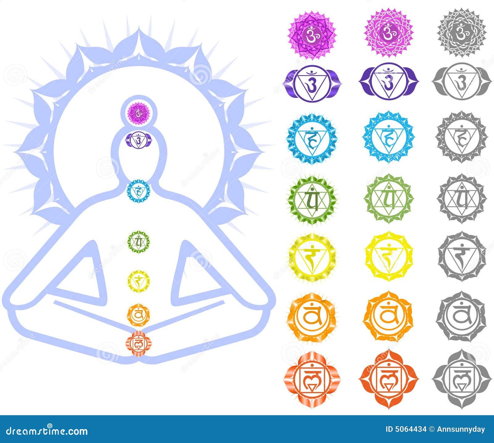 Chakras符号