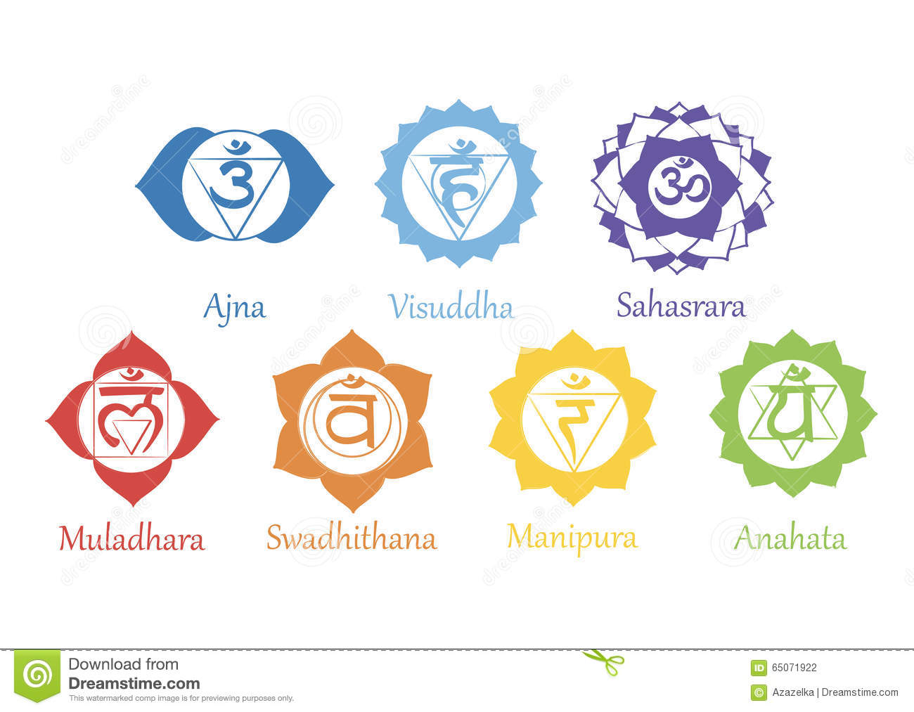Pagan Symbols and Their Meanings  Exemplore