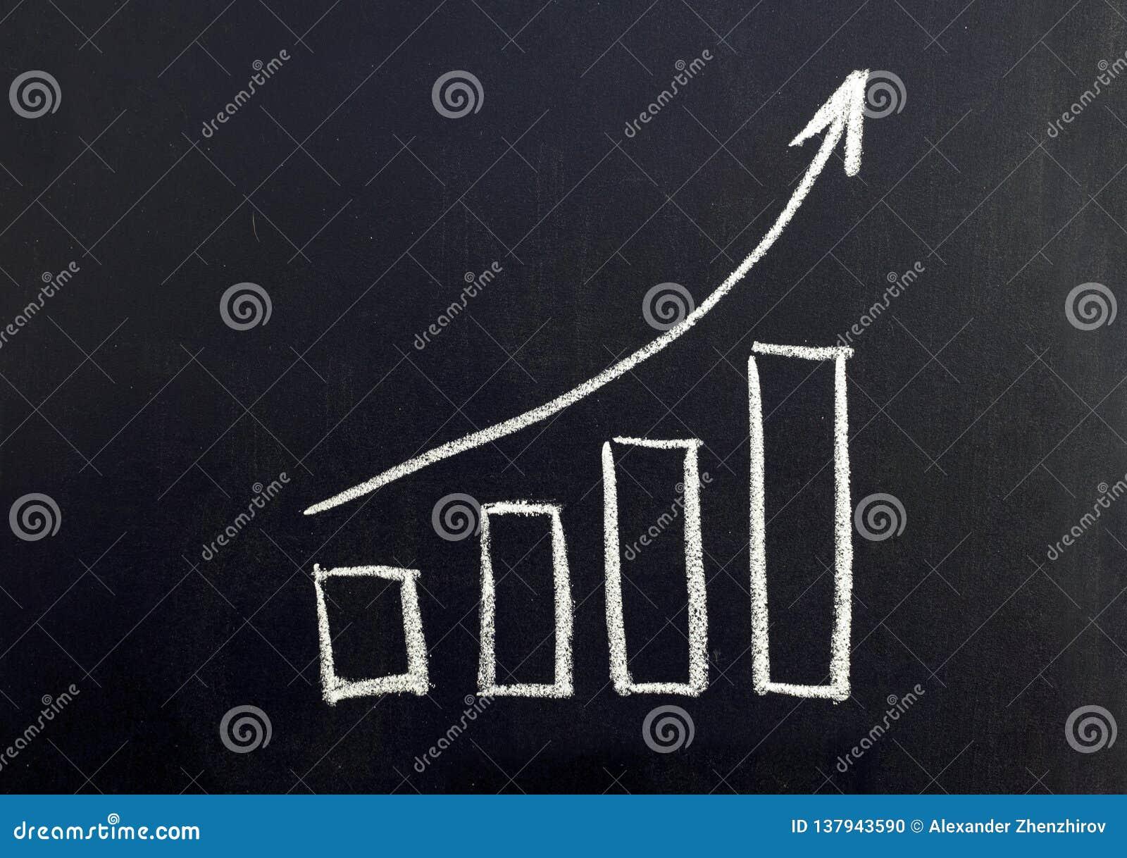 Chalk drawn growth diagram