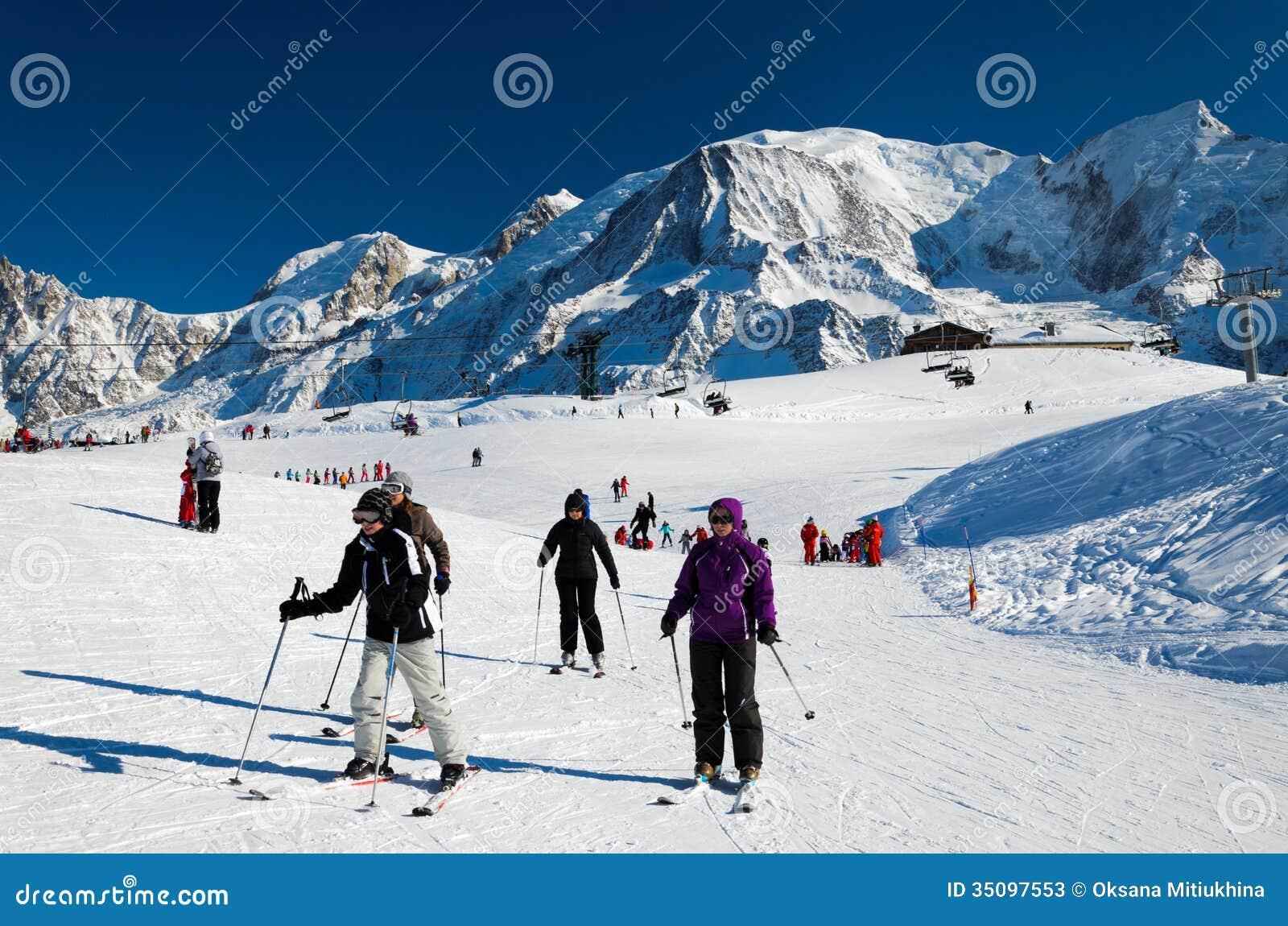 Chamonix ośrodek narciarski