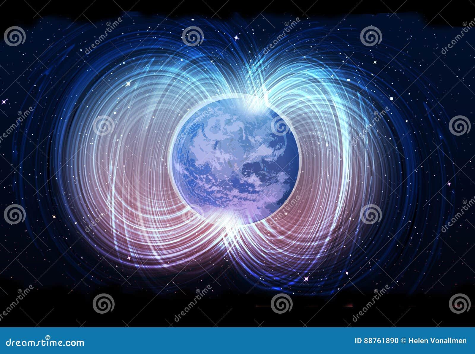 Champ magnétique de la terre