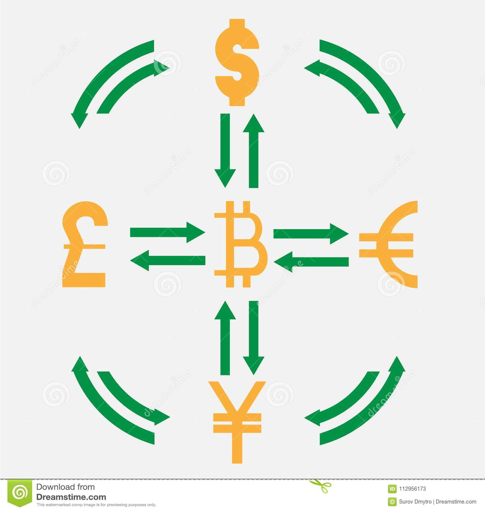 Change Actualite Du Monde Des Symboles Du Dollar D Euro