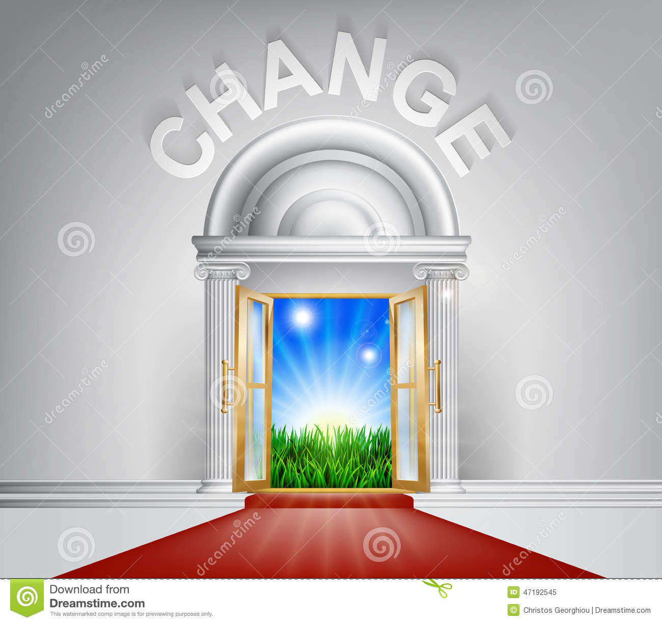 change concept Each change concept includes three to five key changes these provide a practice undertaking pcmh transformation more specific ideas for improvement the change concepts were derived from reviews of the literature and discussions with leaders in primary care and quality improvement.