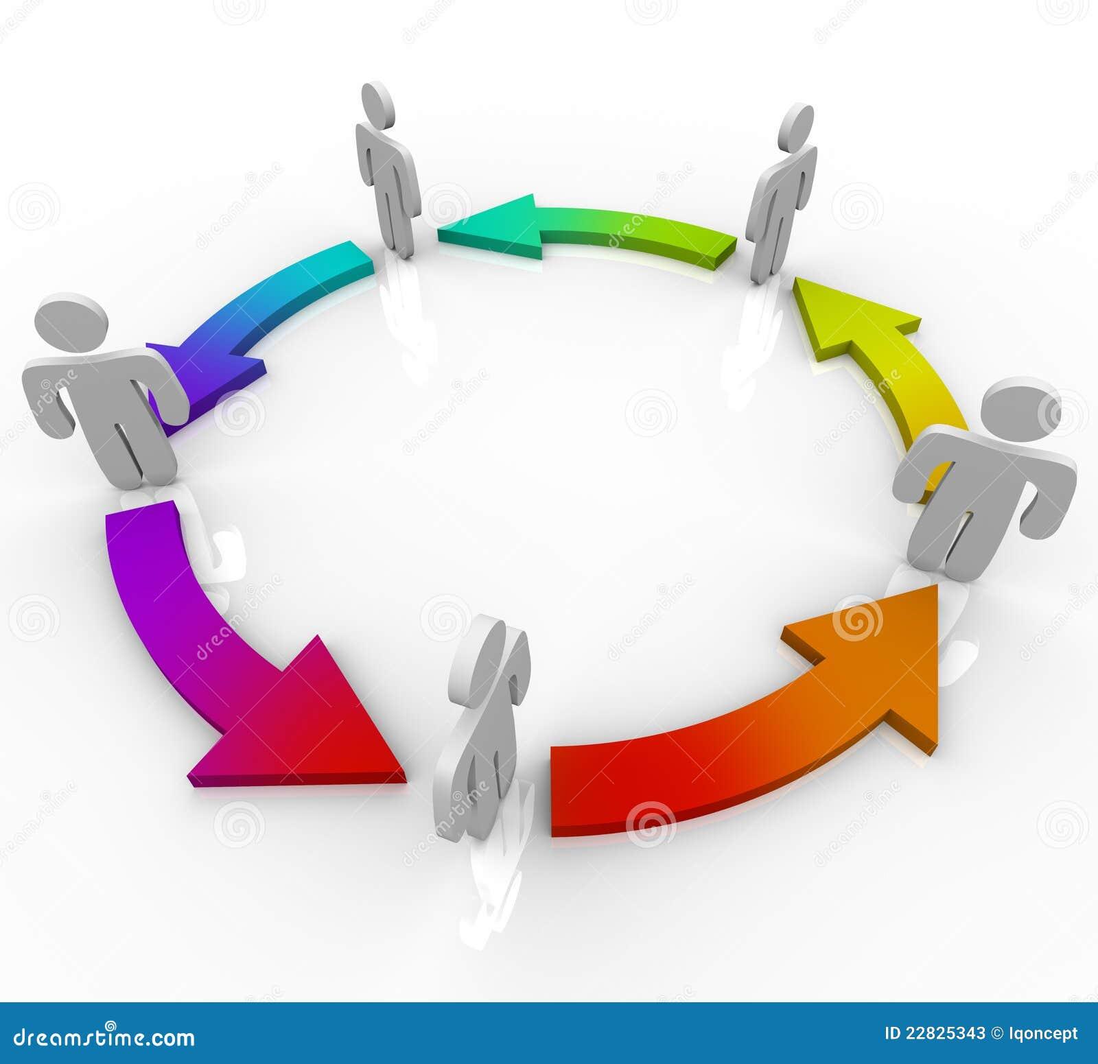 Changement de couleurs connecté par gens de cercle de flèches