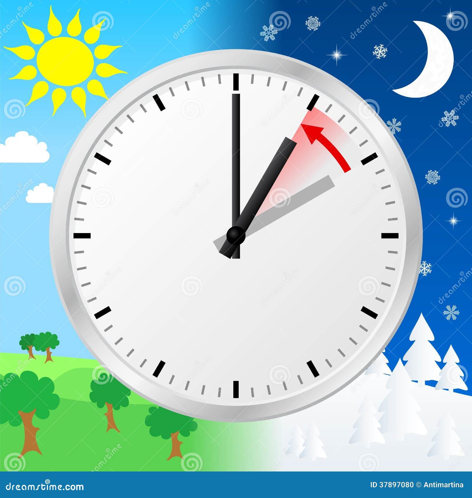 changement de temps l 39 heure d 39 hiver photo stock image 37897080. Black Bedroom Furniture Sets. Home Design Ideas