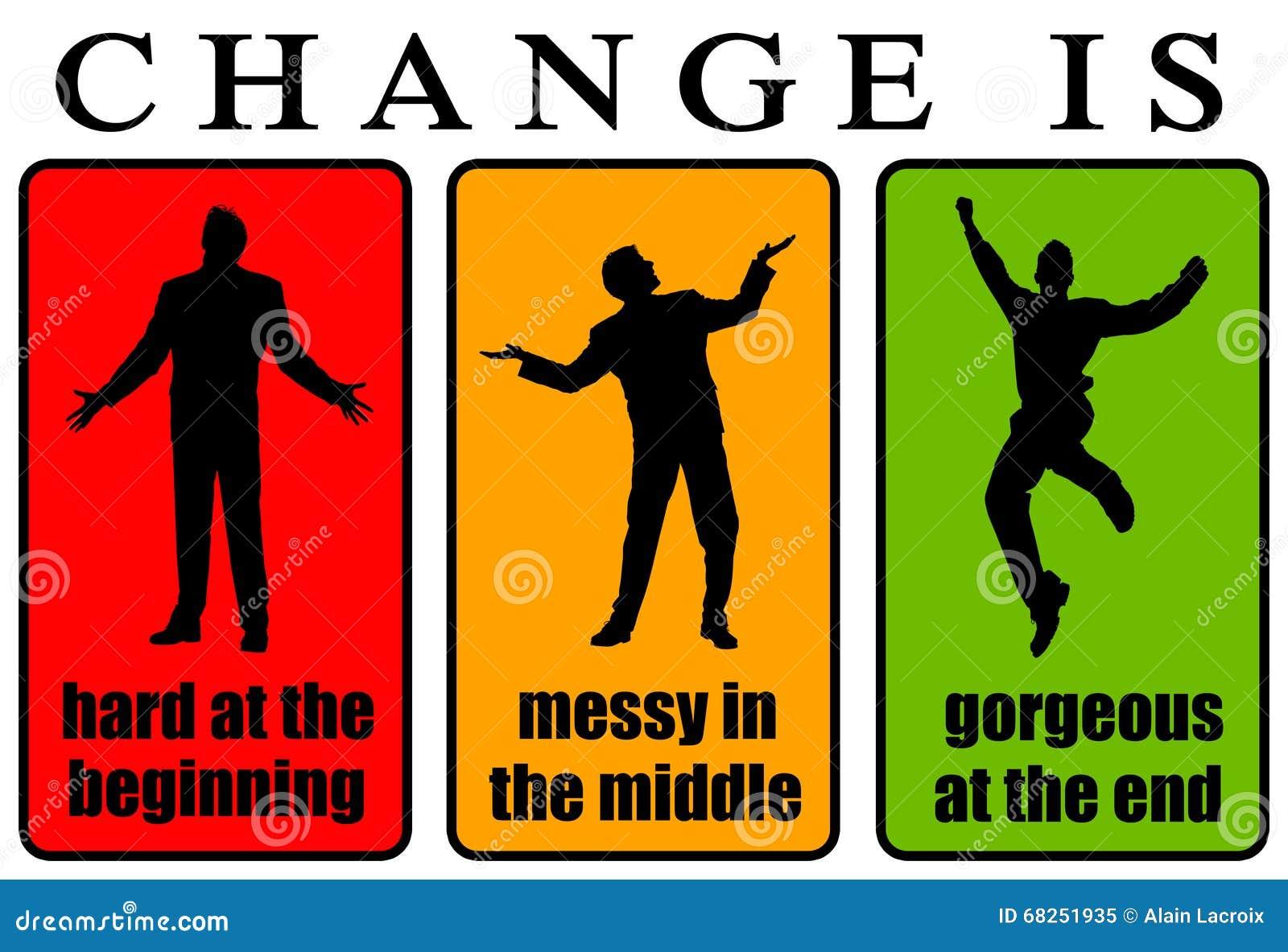 Changez le processus