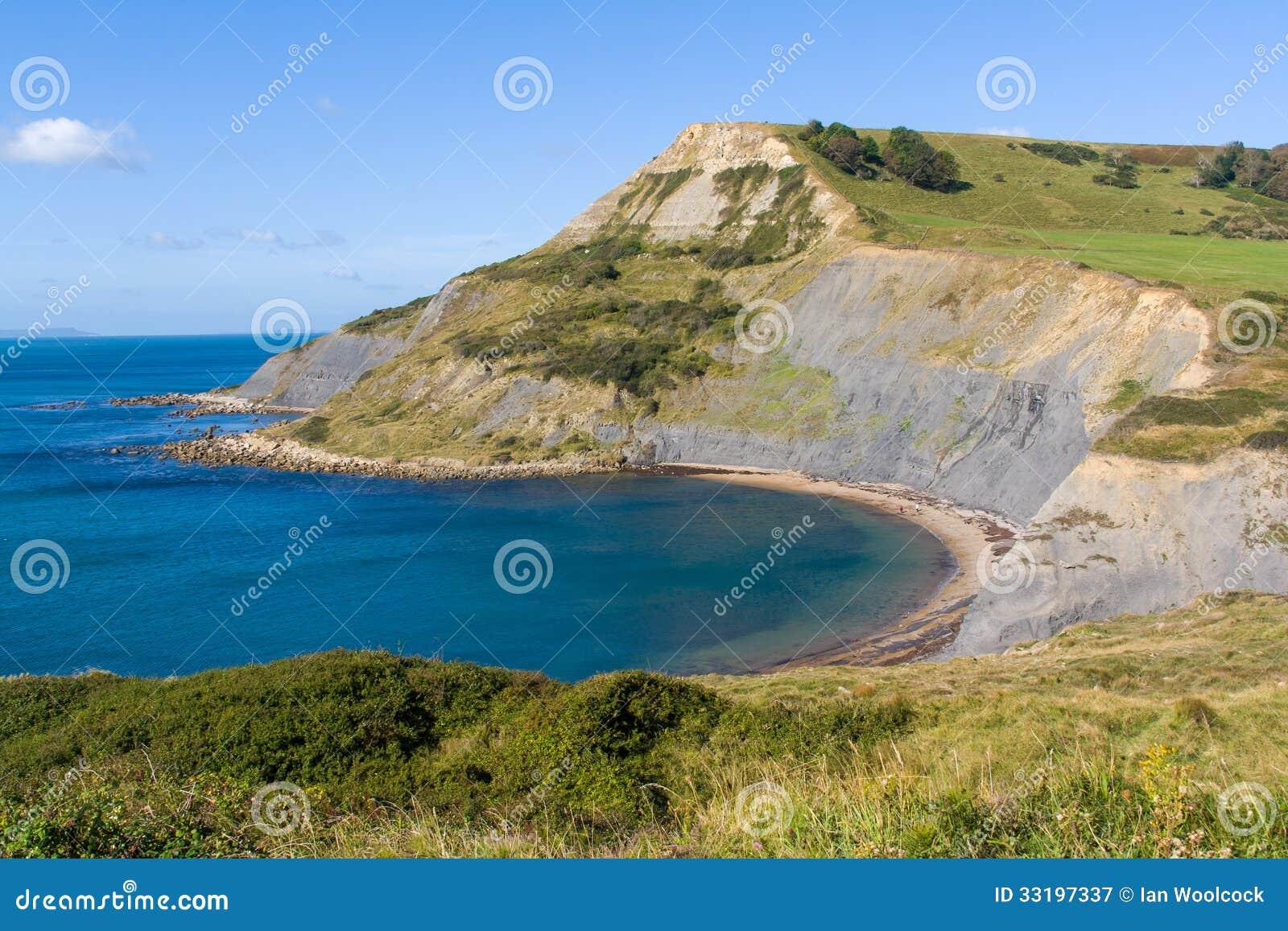 Chapmans pöl Dorset