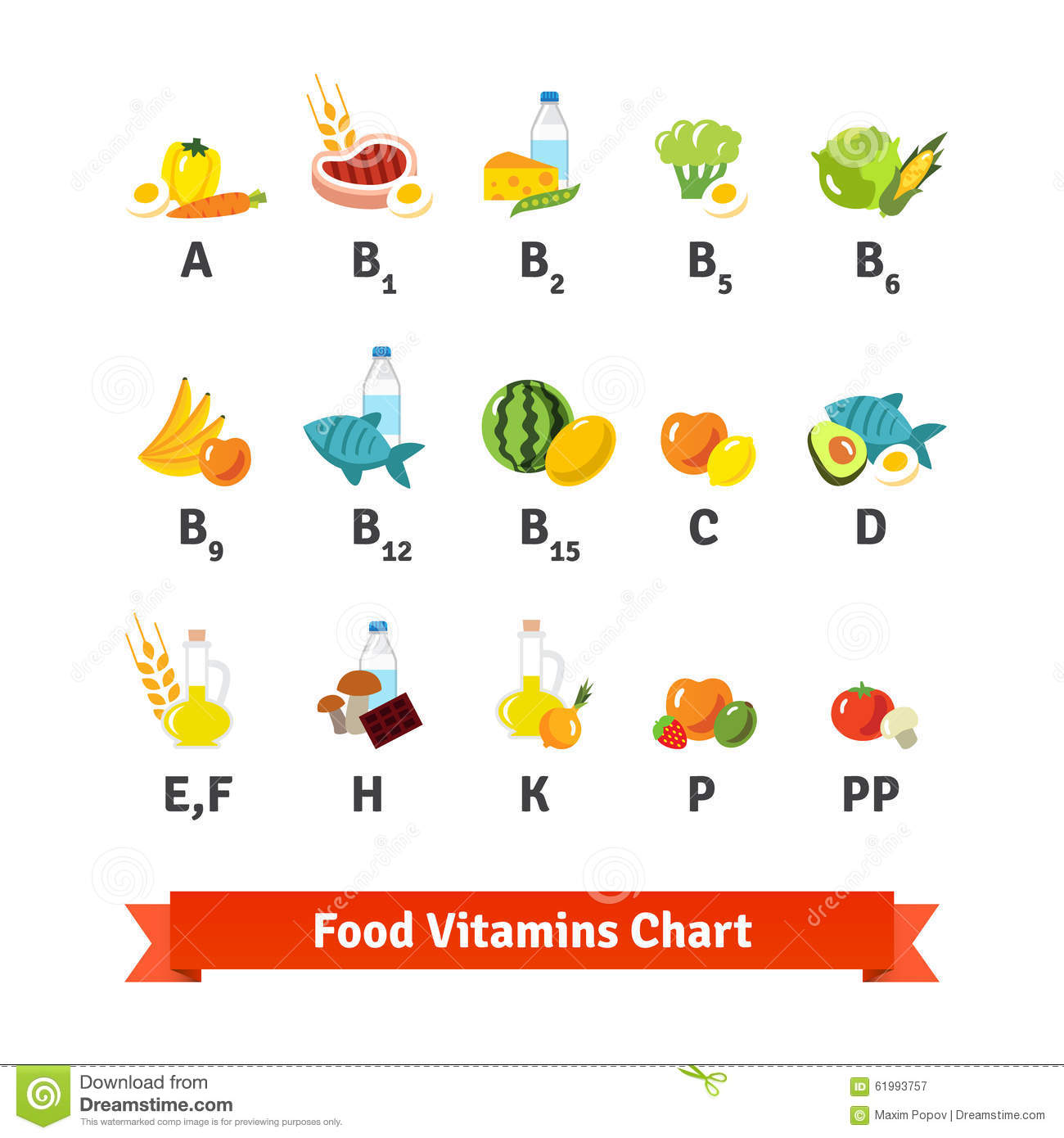 Chart of food icons and vitamin groups stock vector illustration chart of food icons and vitamin groups nvjuhfo Gallery