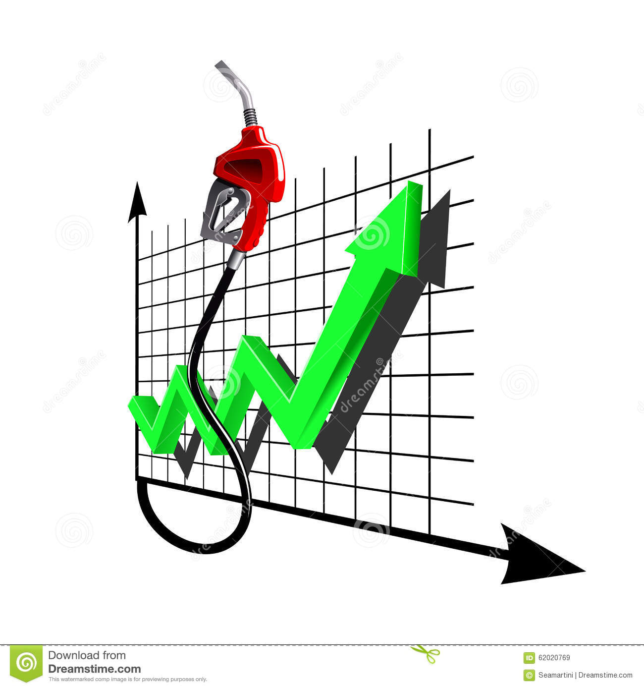 chart growth fuel prices gas pump nozzle red gasoline line green arrow indicates increasing dynamics oil industry 62020769 chart of growth fuel prices with gas pump nozzle stock vector