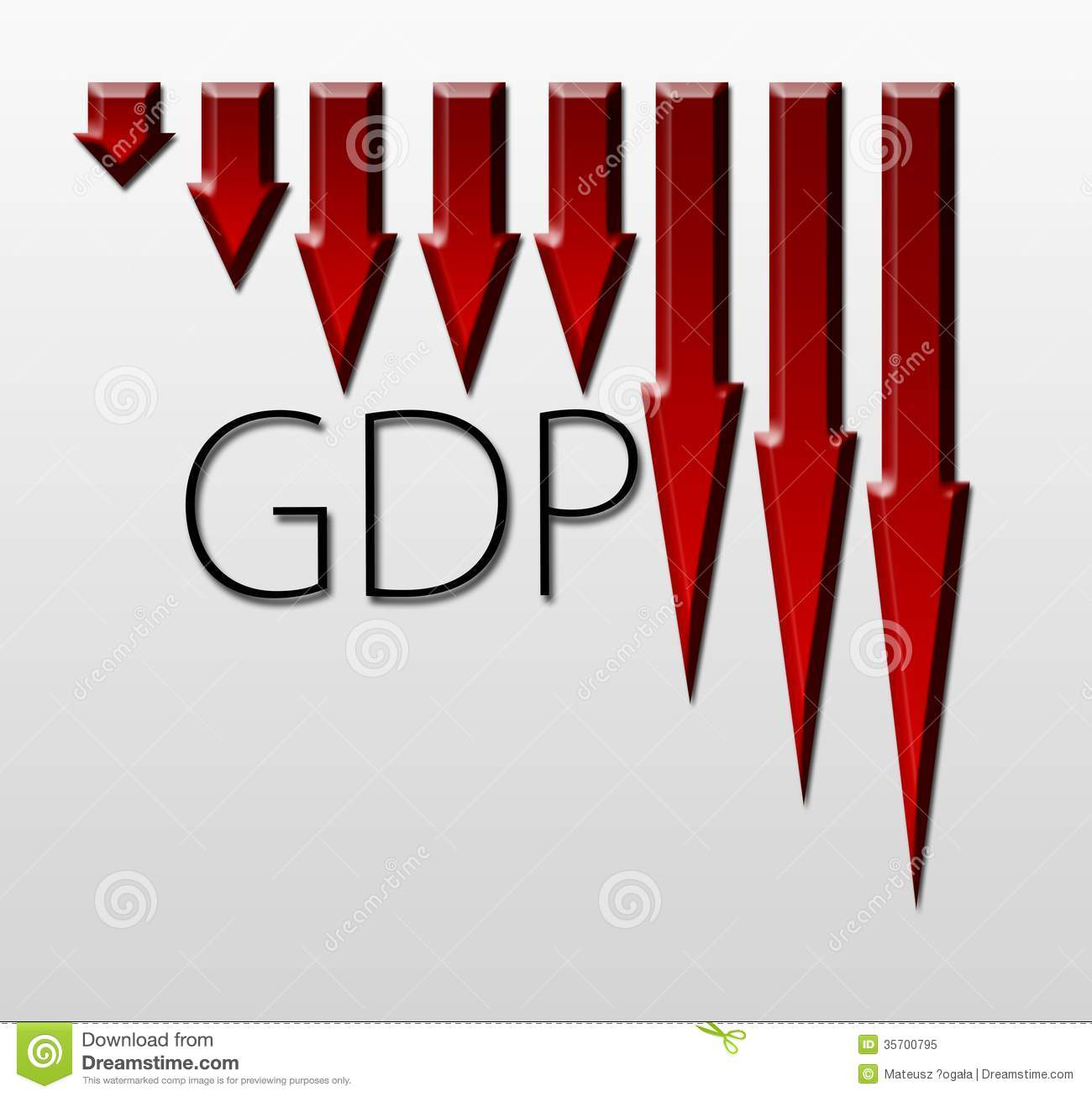 gdp gross domestic product week one macroeconomics Definition of gross domestic product (gdp): the value of a country's overall output of goods and services (typically during one fiscal year) at market prices, excluding net income from abroad gross domestic product (gdp) can be estimated in .