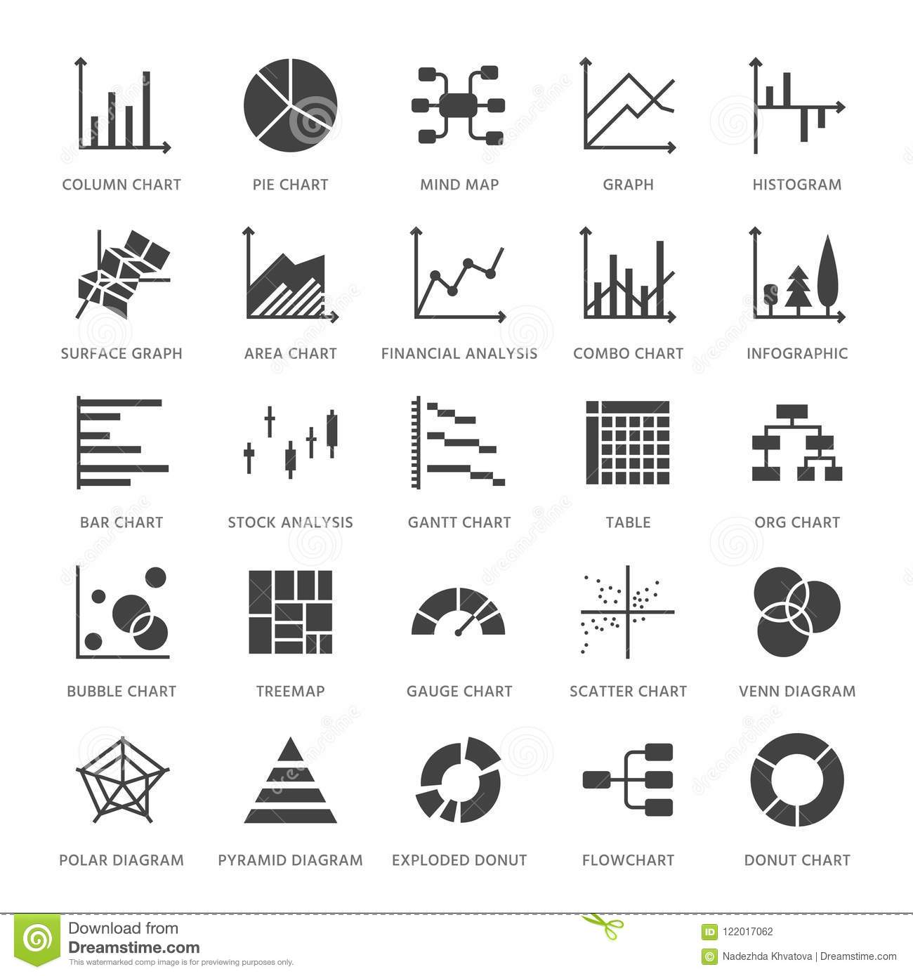 Chart types flat glyph icons. Line graph, column, pie donut diagram, financial report illustrations, infographic. Signs
