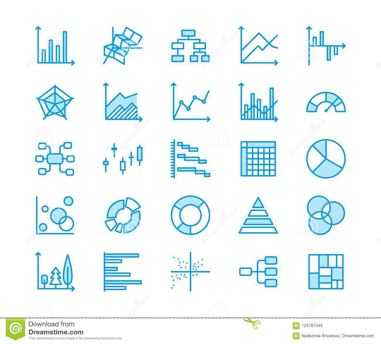 chart types flat line icons linear graph, column, pie donut diagram Block Diagram Linear Accelerator linear graph, column, pie donut diagram, financial report illustrations, infographic thin signs business statistic, data analysis pixel perfect 64x64