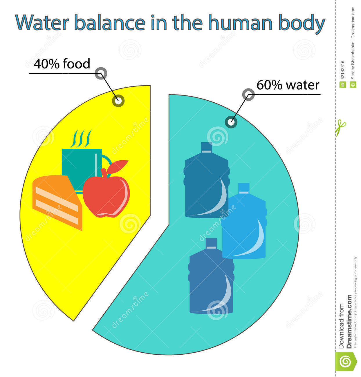 water balance essay Learn about epa's work to protect and study national waters and supply systems subtopics include drinking water, water quality and monitoring, infrastructure and.