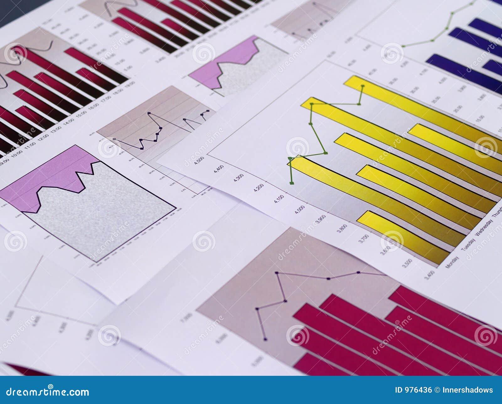Charts finansiellt