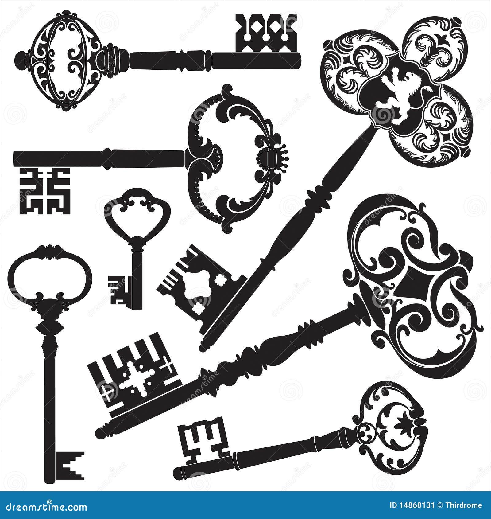 Chaves da antiguidade