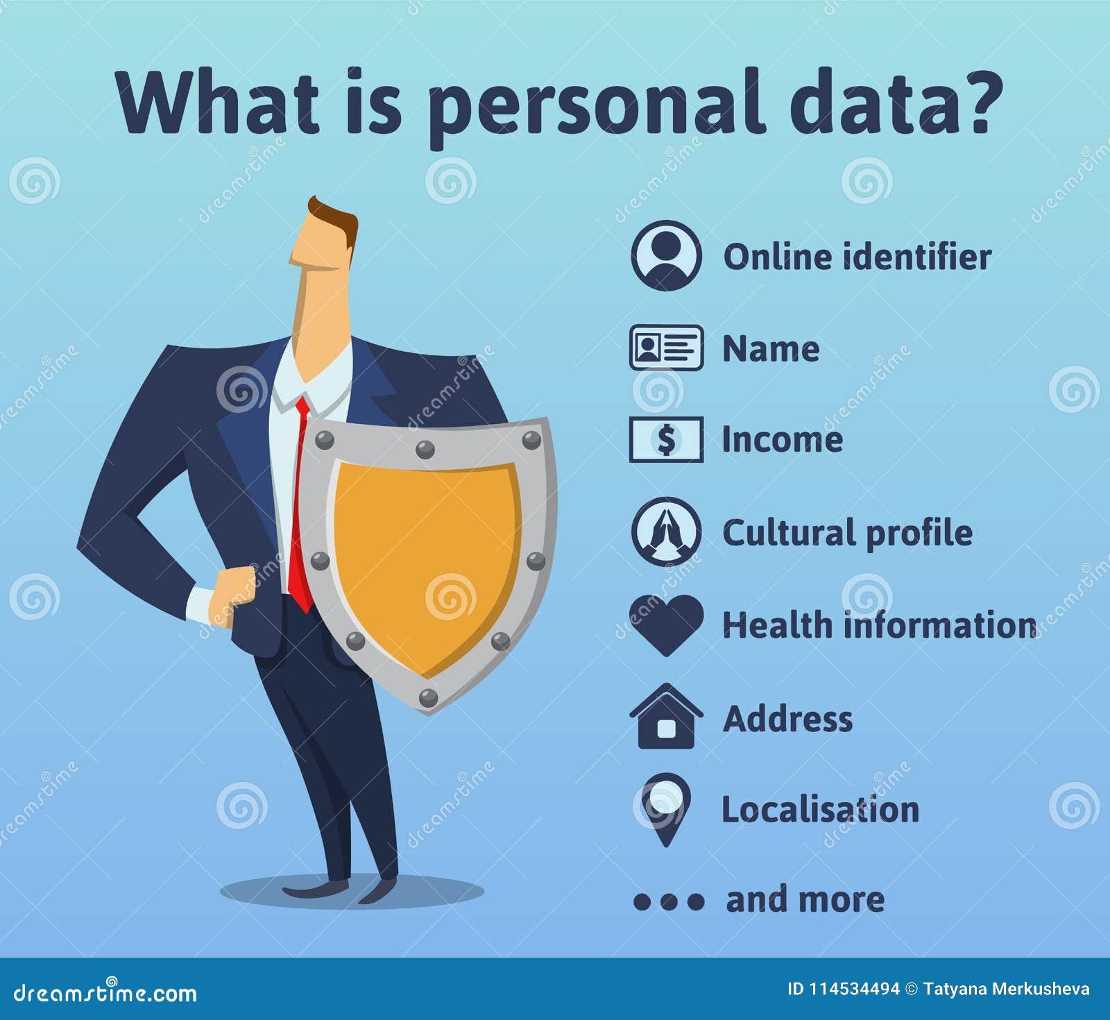 Che cosa è dati personali Che informazioni sono sotto la protezione delle regole del GDPR Protezione dei dati generale