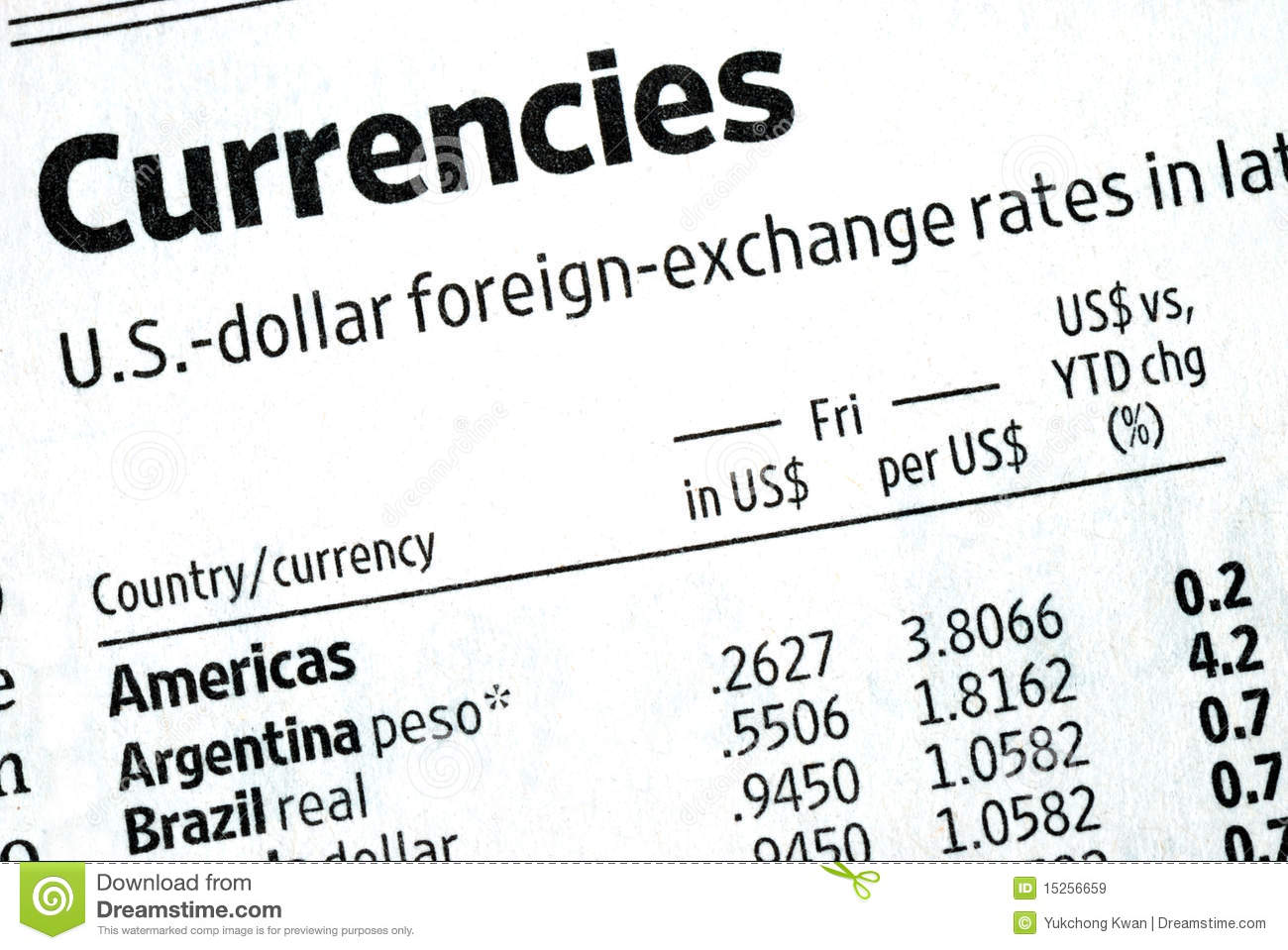 What is free foreign exchange