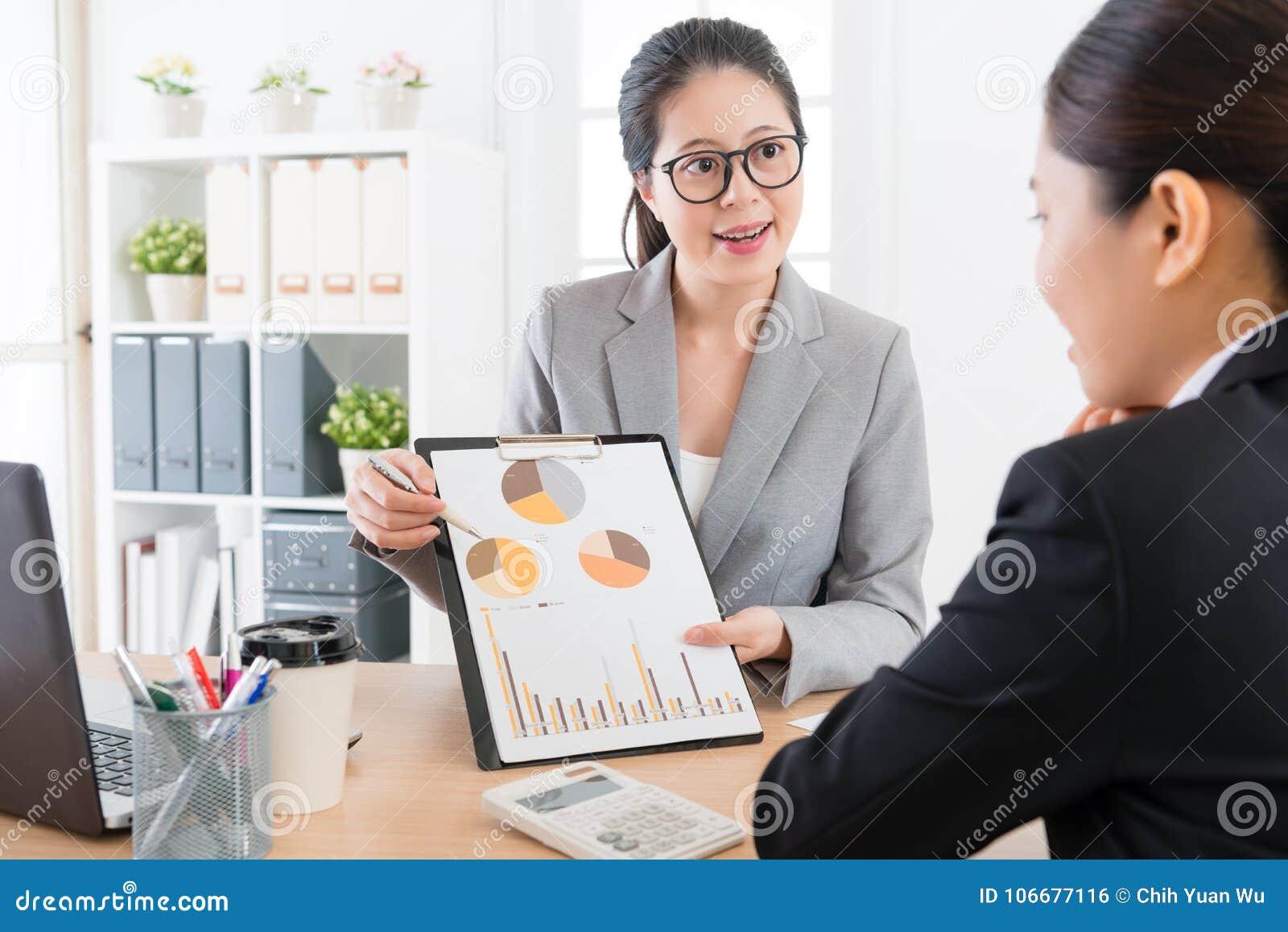Chef som introducerar företagsmarknadsföringsanalys