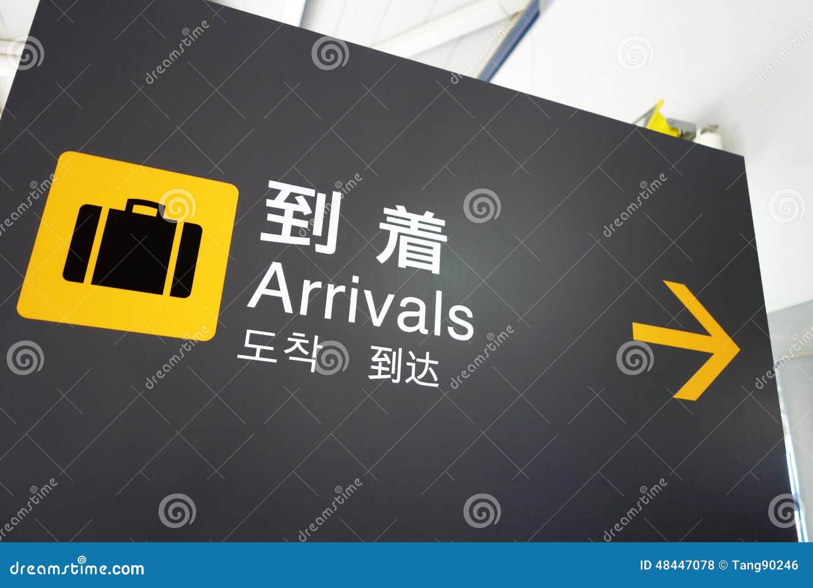 Chegada do aeroporto