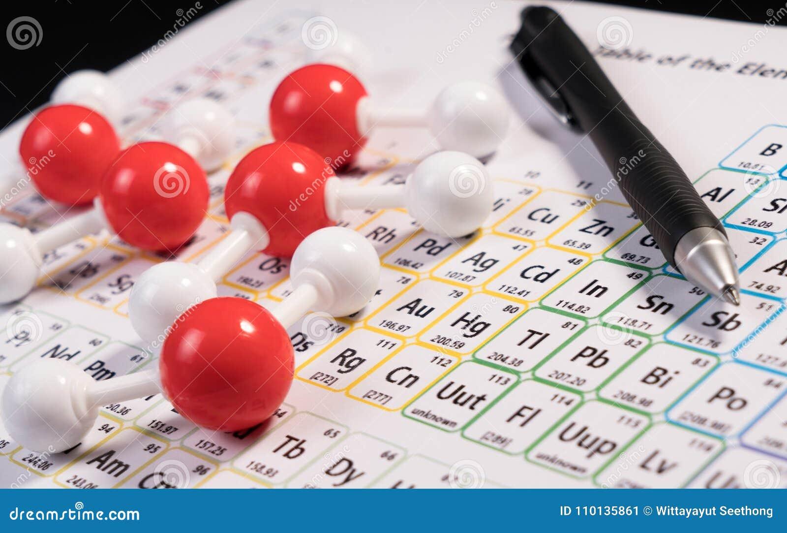 Chemia wzorcowy atom molekuły wody naukowi elementy na pe