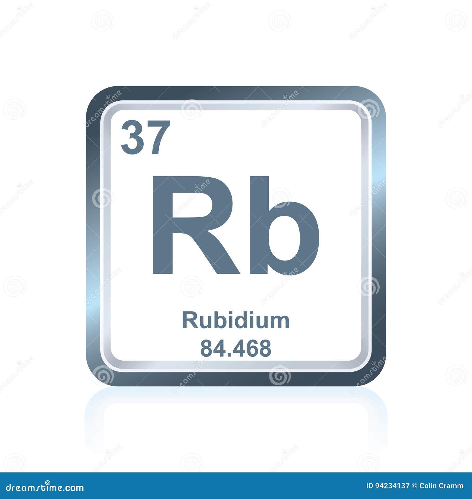 Chemical element rubidium from the periodic table stock illustration chemical element rubidium from the periodic table buycottarizona Choice Image