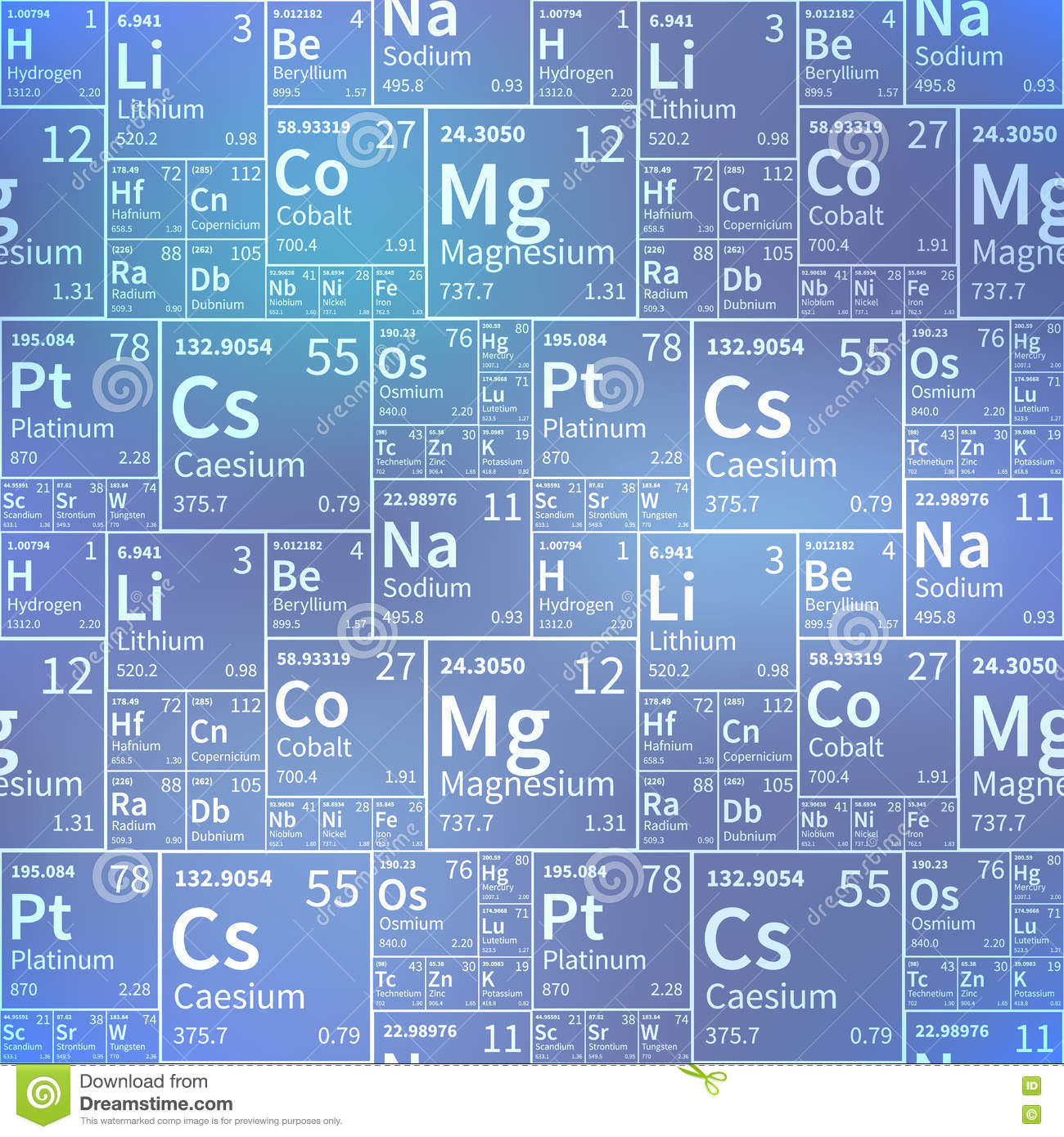 Chemical elements from periodic table white icons on blurred download chemical elements from periodic table white icons on blurred background seamless pattern stock urtaz Choice Image