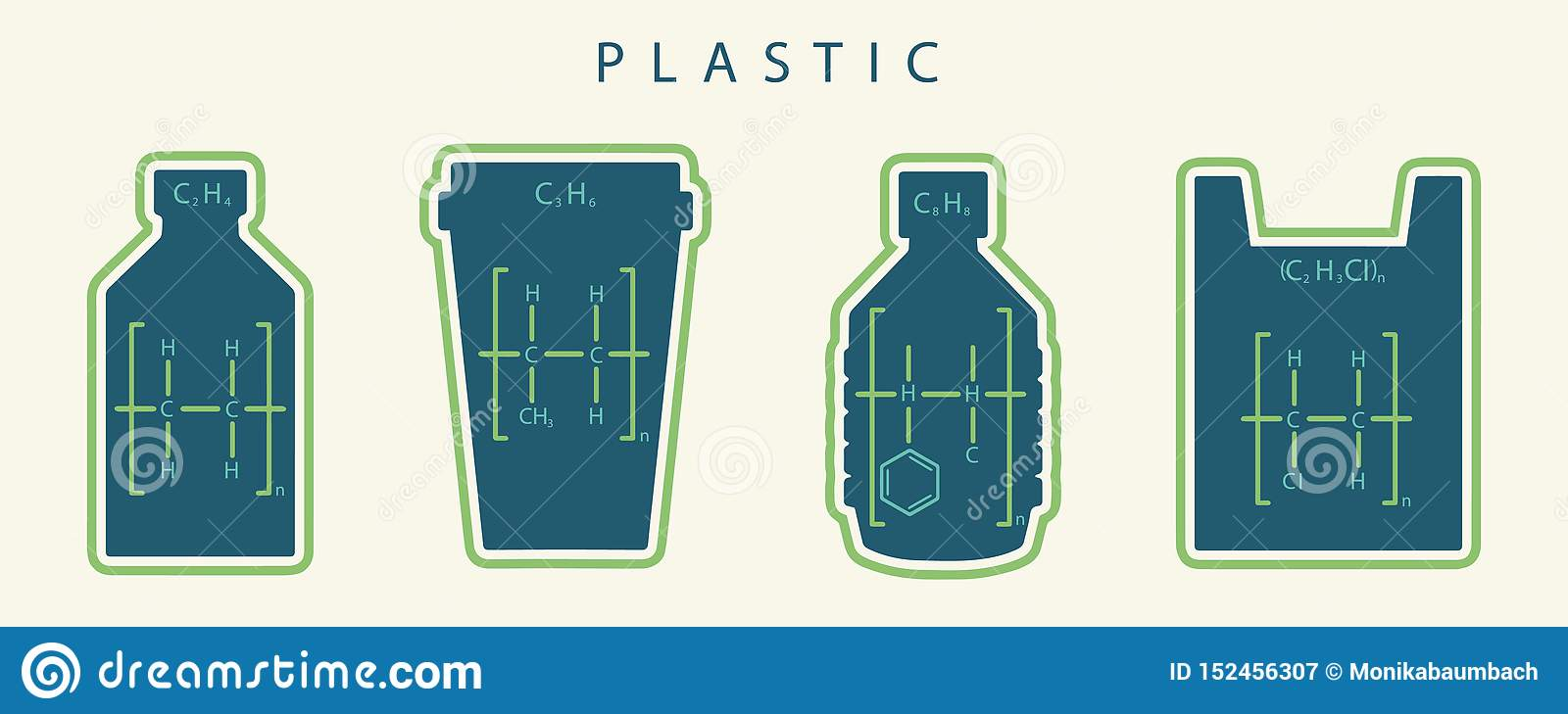 Chemical Formula Of Common Kinds Of Plastic In Shape Of Disposable