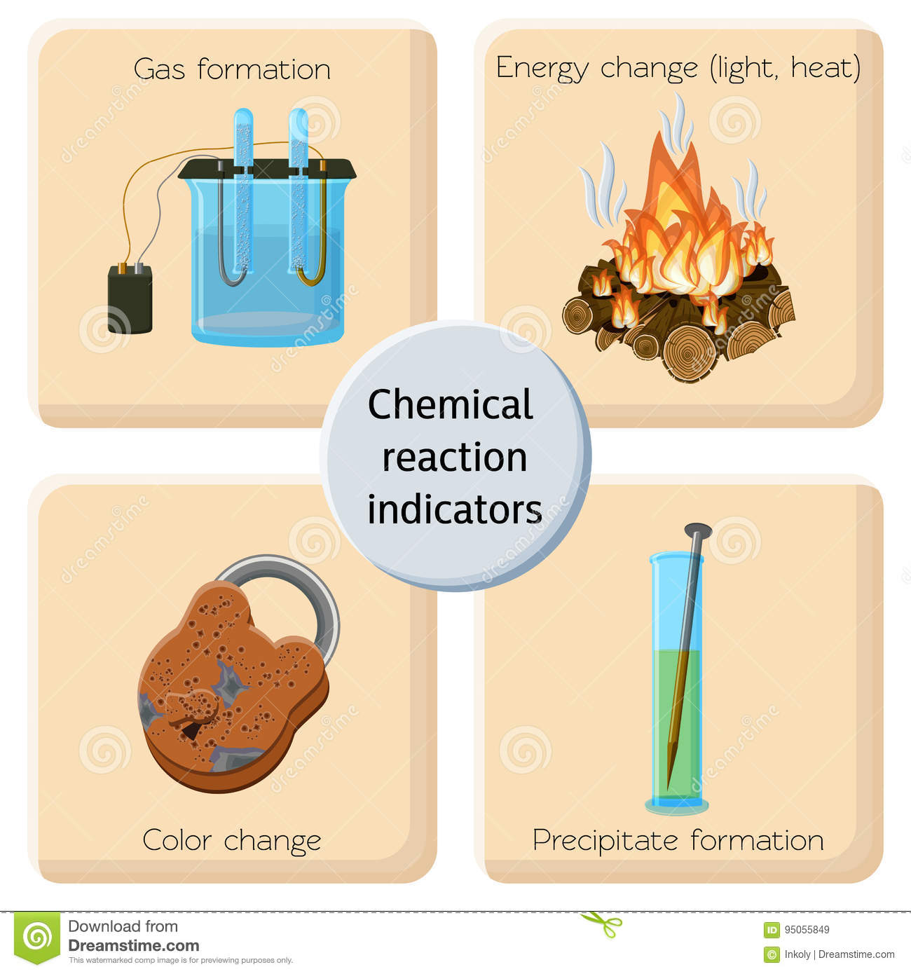 Chemical Reaction Indicators Infographics  Stock Vector