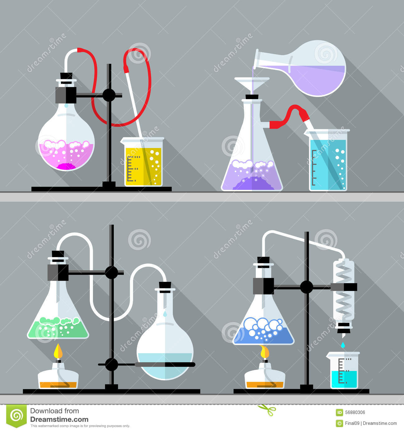 Chemistry Planning and Designing Lab
