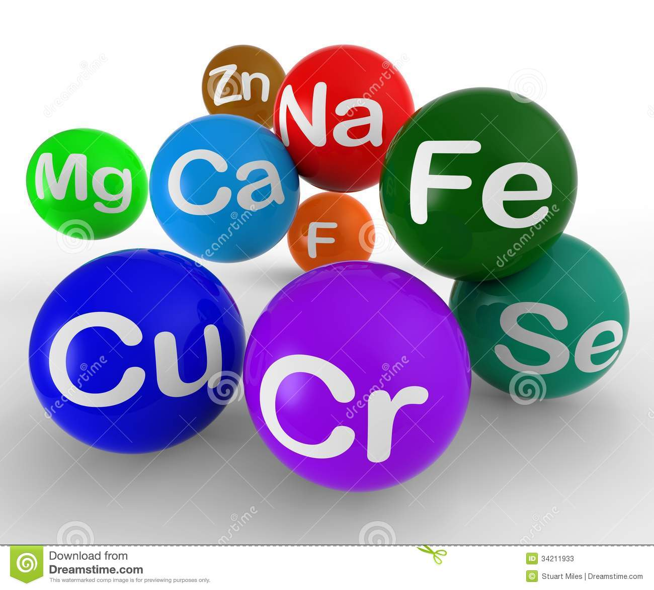 Chemical Symbols Showing Chemistry And Science Stock Illustration