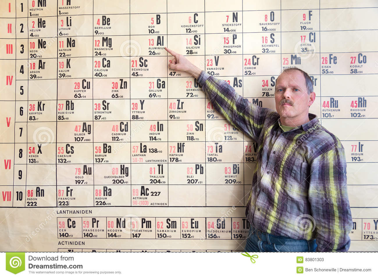 At periodic table images periodic table images chemistry teacher pointing at periodic table stock image image chemistry teacher pointing at periodic table gamestrikefo gamestrikefo Choice Image