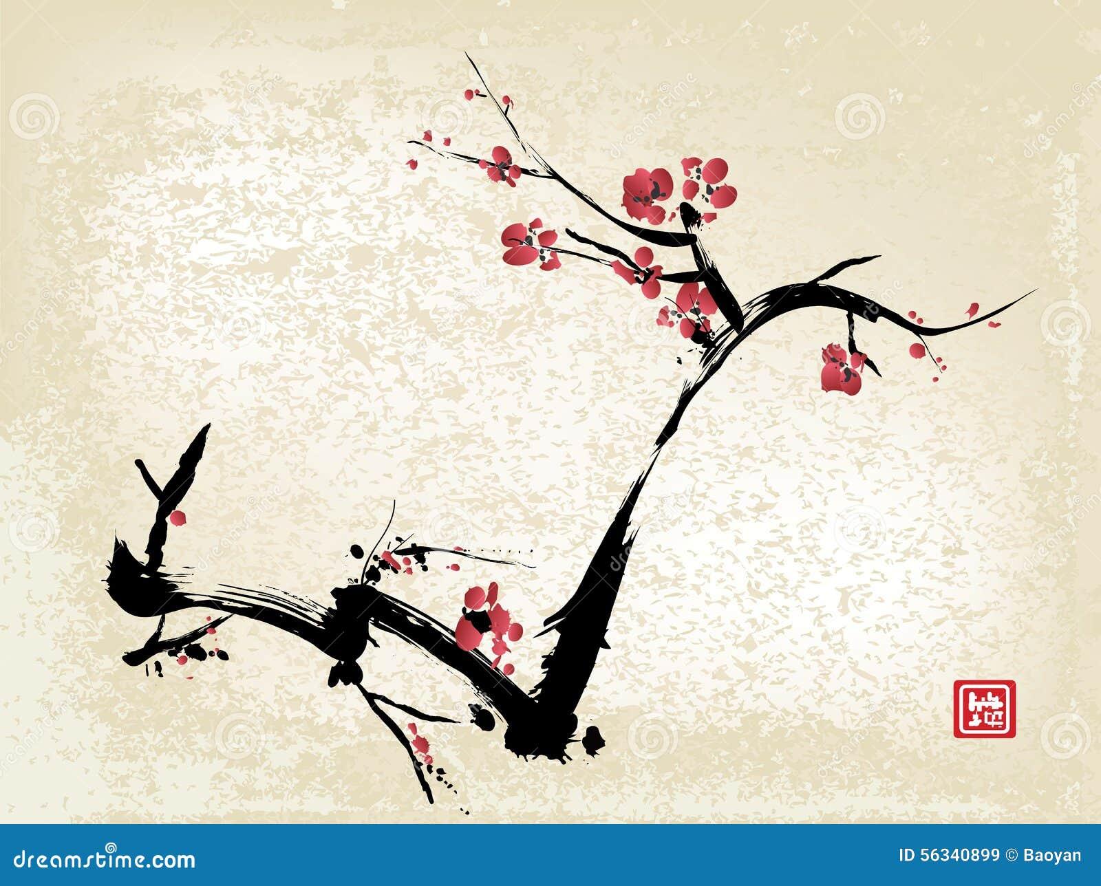 Famous Sakura Paintings
