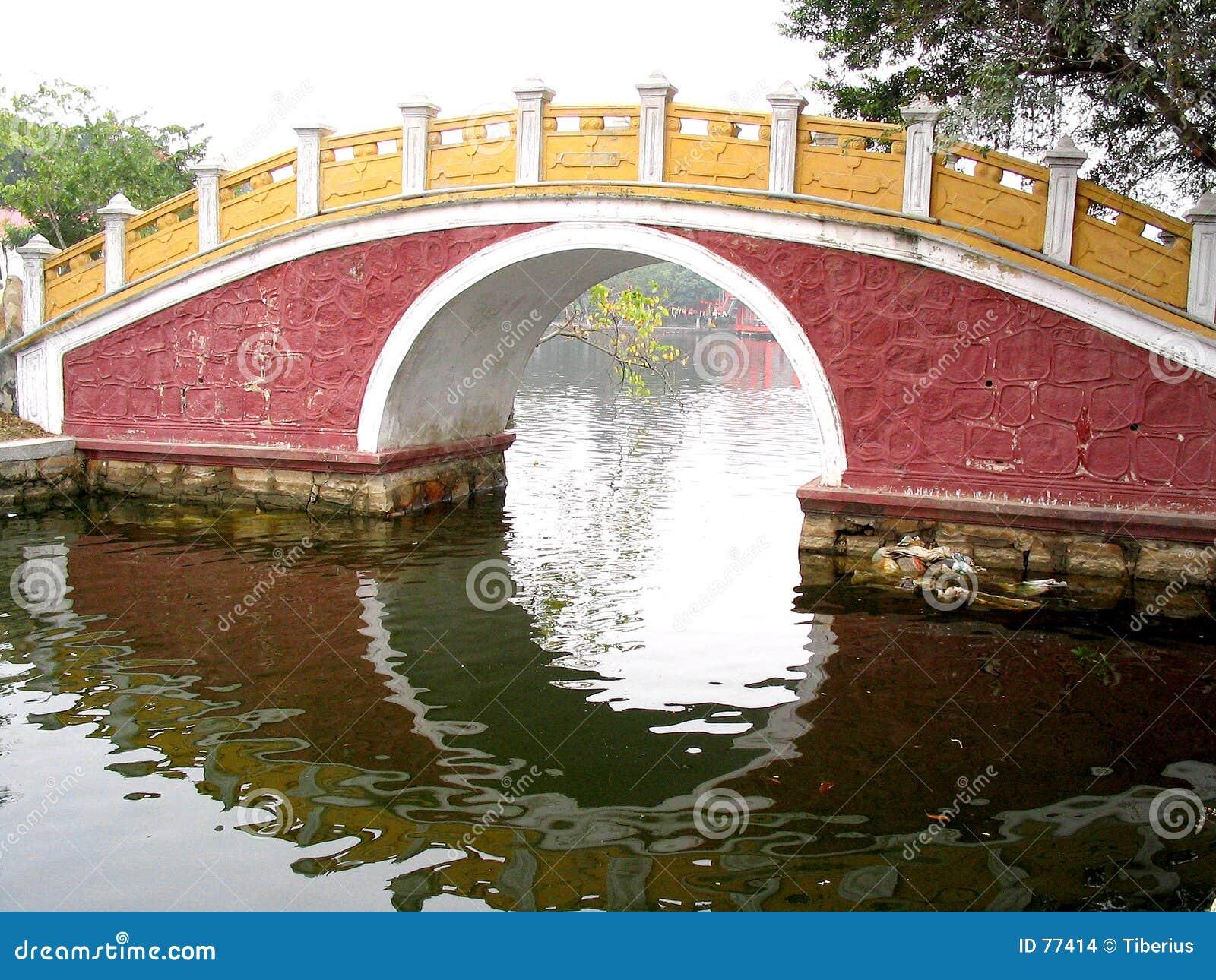 Chińczycy mostu