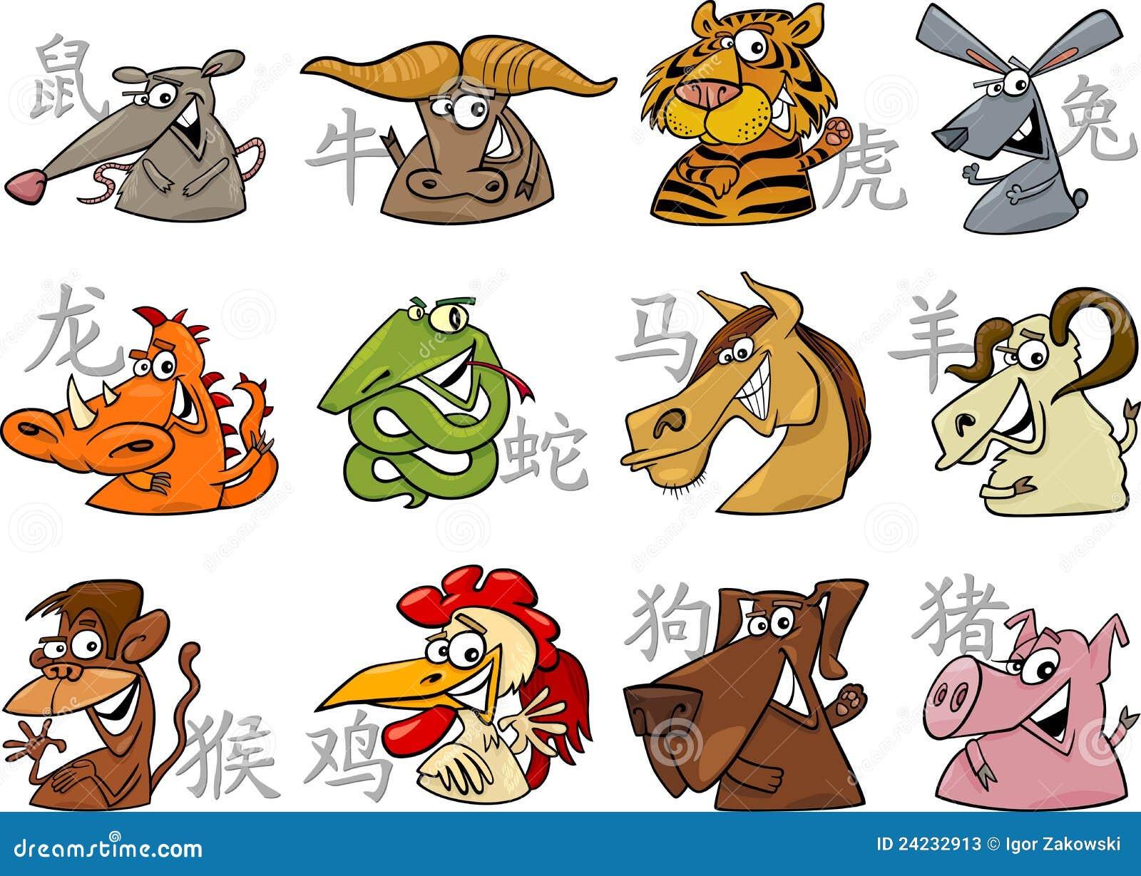 Chińczyk podpisuje zodiaka