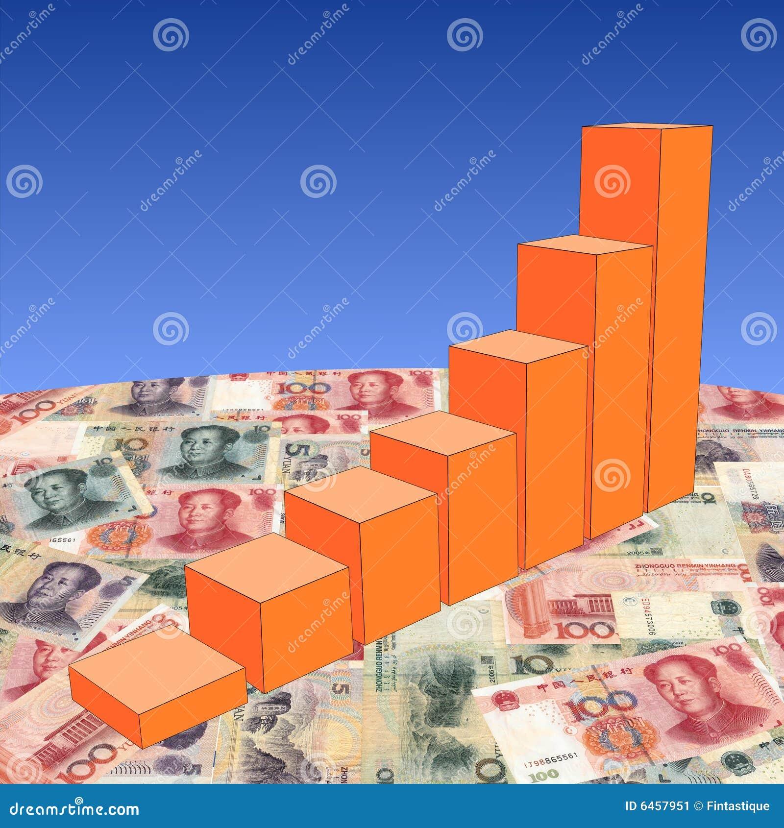 Chiński wykres Juan